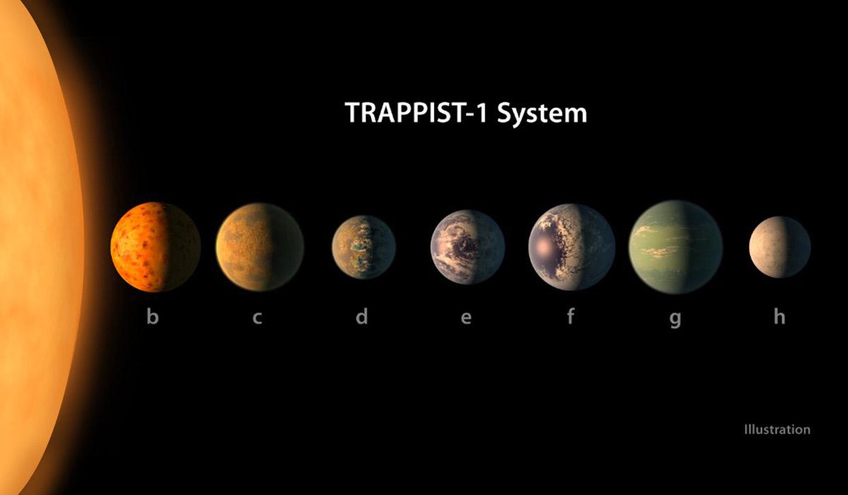 nasa encuentra siete exoplanetas