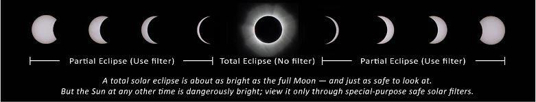 eclipsenasa
