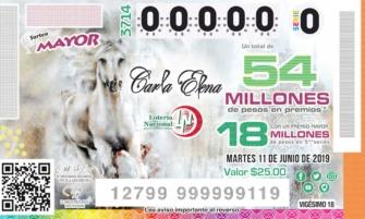 origen de los billetes de la lotería Nacional